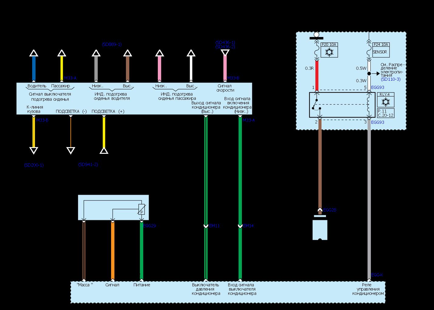 Климат схема 3 класс 861