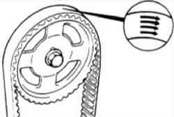 направление вращения зубчатого ремня