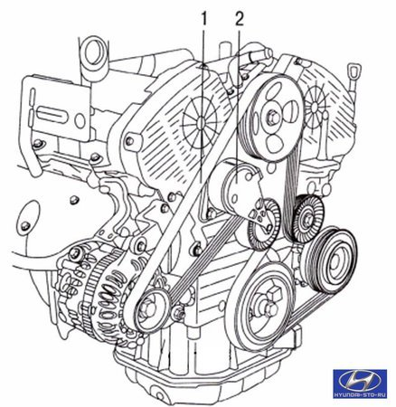 замена ремня привода Hyundai Tucson