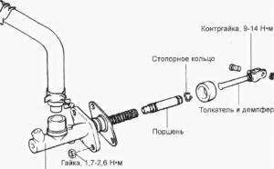 Снятие главное цилиндра привода сцепления