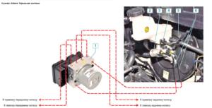 Конструкция тормозной системы Hyundai Solaris